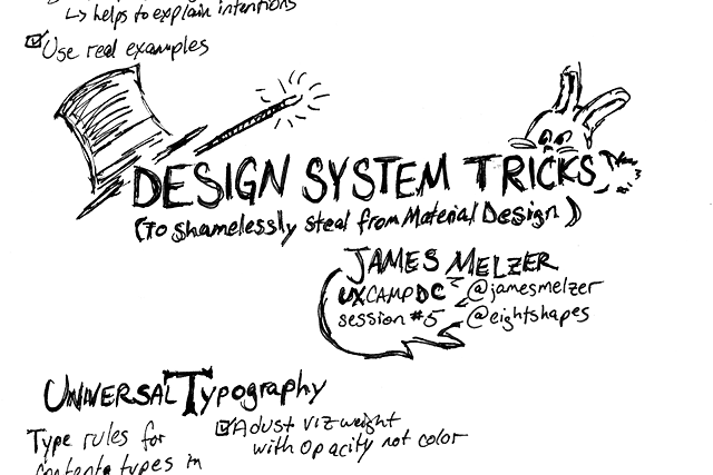Sketchnotes from UXCampDC 2015